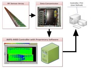 imps4000-diagram