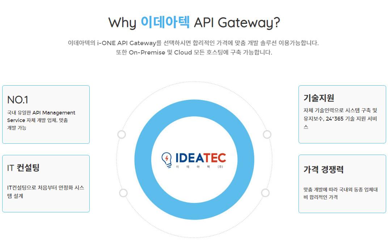 API Gateway 필요성