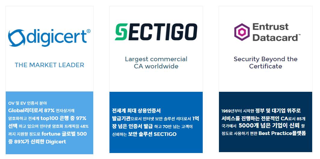 글로벌 SSL 인증서