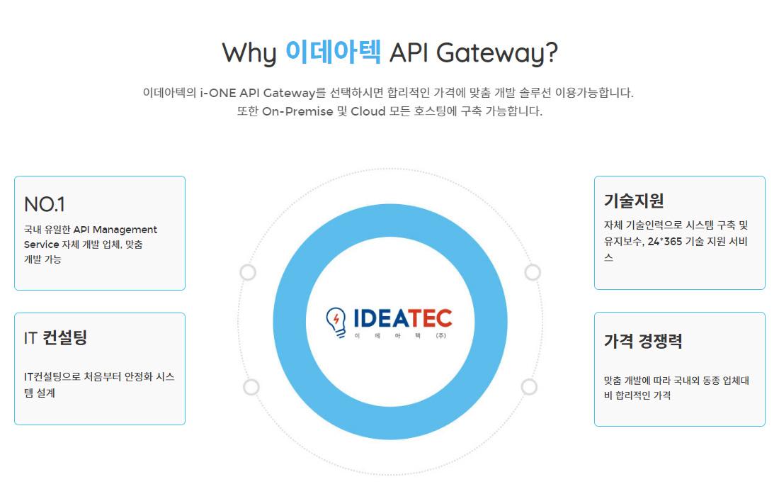 이데아텍 API 게이트웨이