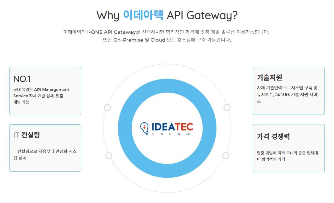 이데아텍 API Gateway