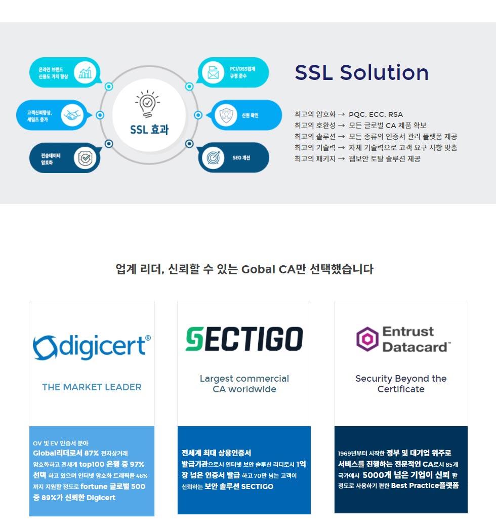 SSL 인증서