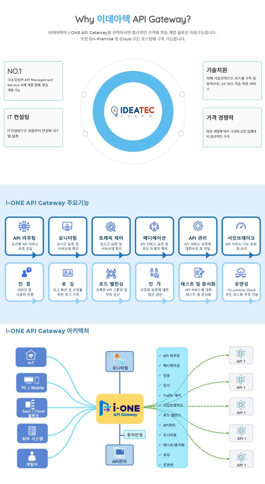 API Gateway 솔루션