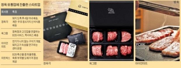 '신선·소량·숙성'… 고기 시장 트렌드 이끄는 축산 스타트업