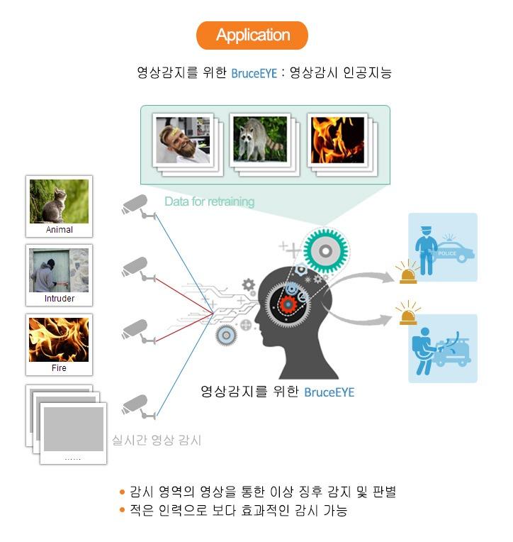 에이블맥스(주) 신제품 BruceEYE 소개