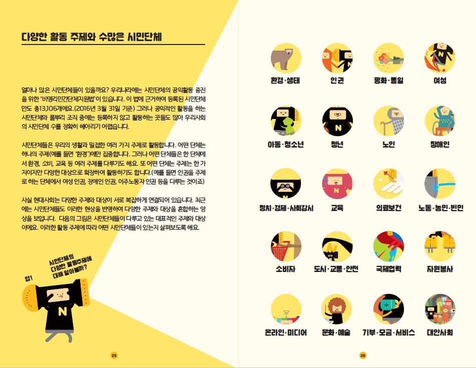 npo guidebook page samples.jpg